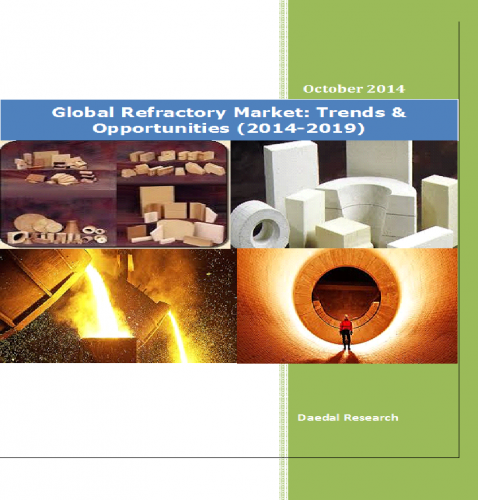 Global Refractory Market: Trends & Opportunities (2014-2019)