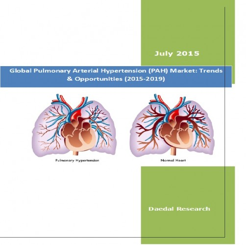 Global Pulmonary Arterial Hypertension (PAH) Market (2015-2019) - market research Solutions India