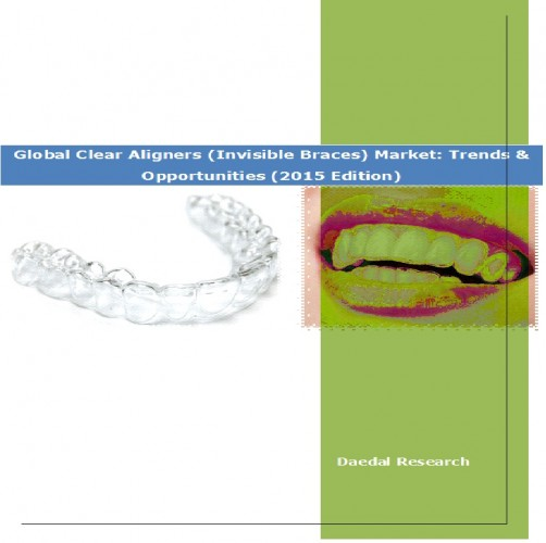 Global Clear Aligners (Invisible Braces) Market (2015 Edition) - Research Reports India