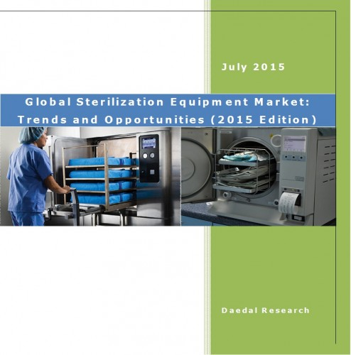 Global Sterilization Equipment Market (2015 Edition) - Business Research Reports