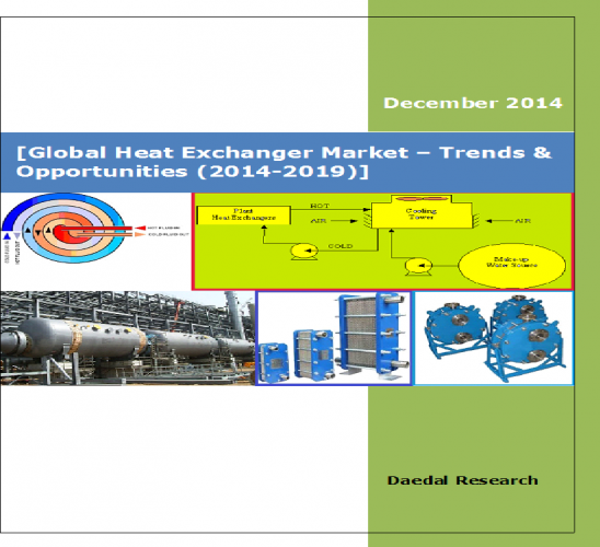 Global Heat Exchanger Market (2014-2019) - Business Research Reports