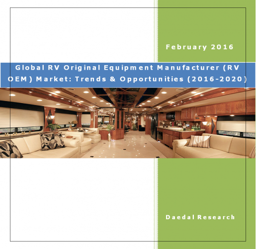 Global RV Original Equipment Manufacturer (RV OEM) Market (2016-2020)