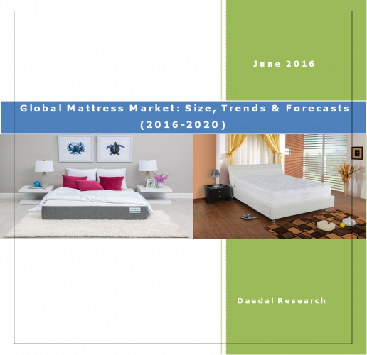 Global Mattress Market (2016-2020) - Business Research Report