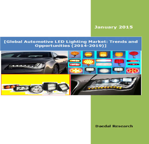 Global Automotive LED Lighting Market: Trends and Opportunities (2014-2019)