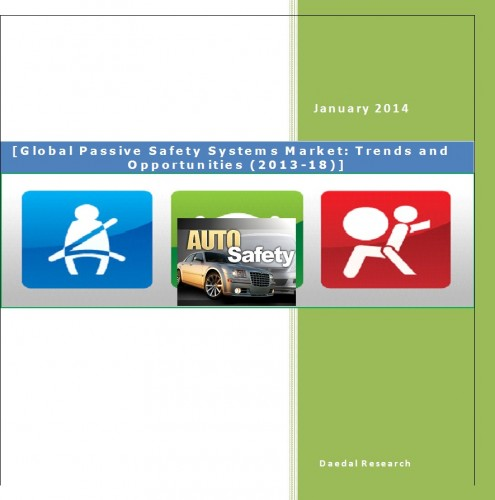 Global Passive Safety Systems Market (2013-18) - Business Research Report