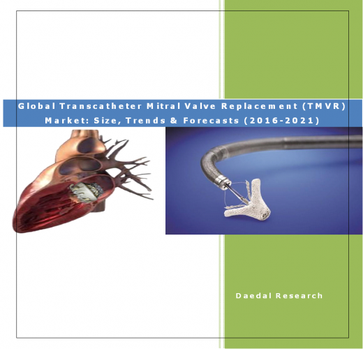 Global Transcatheter Mitral Valve Replacement Market & Global TMVR Market or Projections