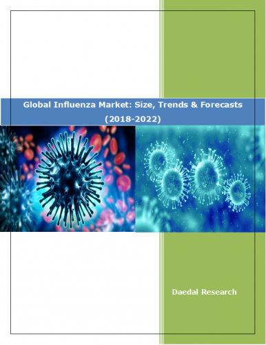 Global Influenza Market Report: Size, Trends and Forecast (2018-2022)