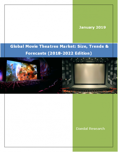 Global Movie Theatres Market Report: Size, Trends & Forecasts (2018-2022 Edition)