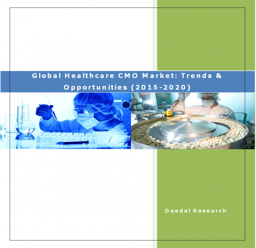 Global Healthcare CMO Market (2015-2020) - Market Research Solutions India