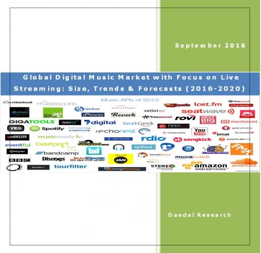 Global Streaming Music Market & Global Subscription Music Streaming Market