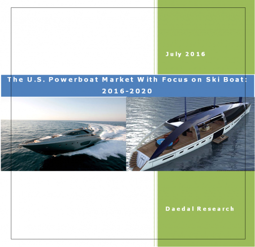 US Ski Boat Market & US Powerboat Market Figures, Global Powerboat Industry