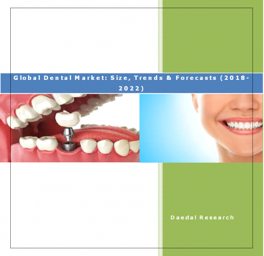 Global Dental Market Report, Global Dental Market (by Segment, Equipment, Consumables and Software) Size, Trends & Forecasts (2018-2022)