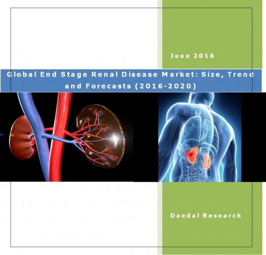 Global End Stage Renal Disease (ESRD) Market, ESRD Market Research Trends and Forecasts (2016-2020)