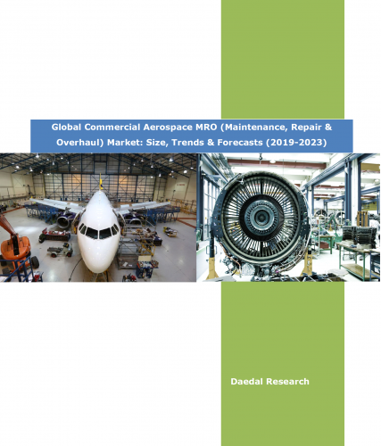 Global Commercial Aircraft Manufacturing. Industry Market Research Reports, Trends, Statistics, Data, Forecasts