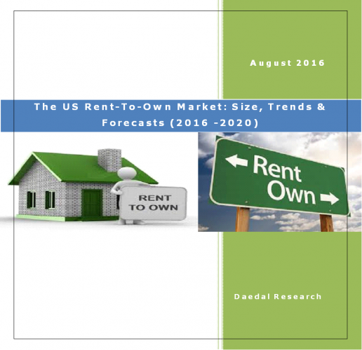 US Rent to Own Market & Rent to Own Market Figures, Global Rent to Own Stores