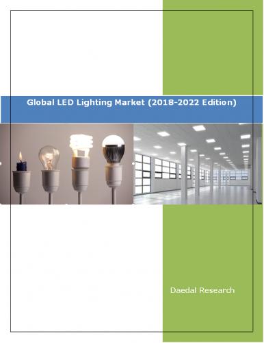 Global LED Lighting Market Report (2018-2022 Edition)