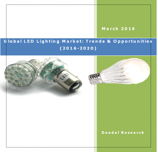 Global LED Lighting Market: Trends & Opportunities (2016-2020)