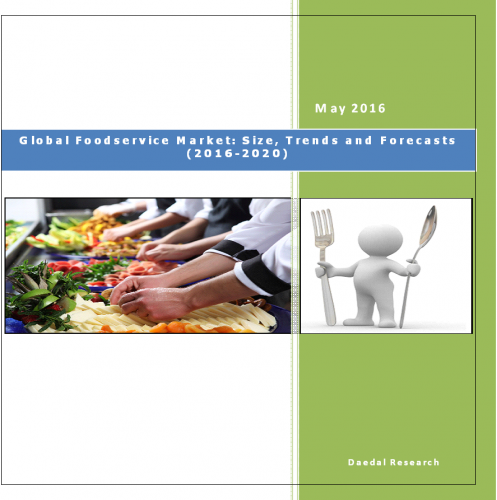 Global Foodservice Market Trends and Forecasts India - Business Market Research Reports.