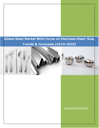 Global Steel Market Report with Focus on Stainless Steel Report: Size, Trends & Forecasts (2019-2023)