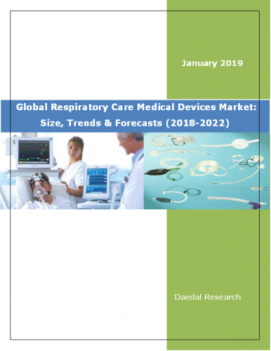 Global Respiratory Care Medical Devices Market Report: Size, Trends & Forecasts (2018-2022)