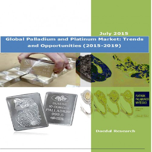 Global Palladium and Platinum Market (2015-2019) - Research and Consulting Firm