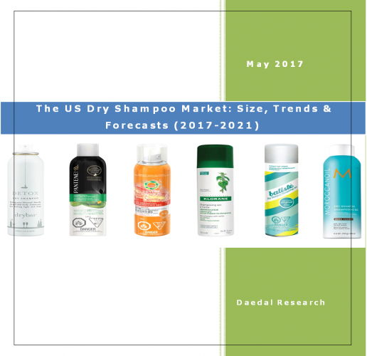 The US Dry Shampoo Market: Size, Trends & Forecasts (2017