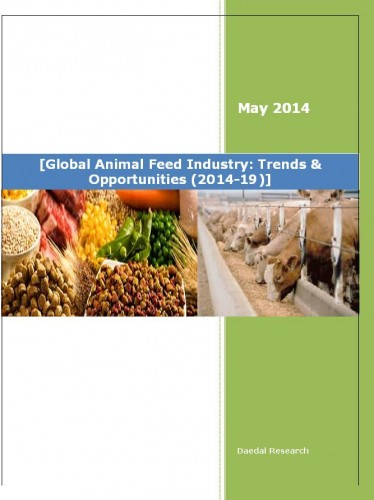 Global Animal Feed Industry (2014-19) - Research and Consulting Firm