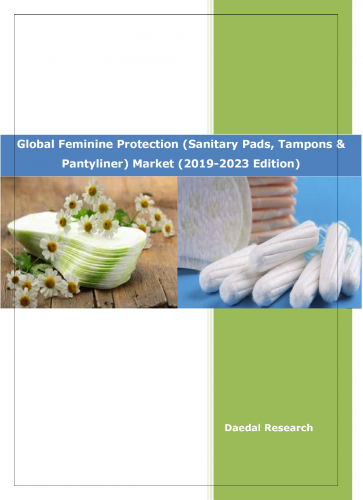 Global Feminine Protection Sanitary Pads Tampons Pantyliner Market  | Hygiene Products MArket | Tampon Industry united states.
