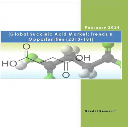 Global Succinic Acid Market (2013-18) - Market Research Companies