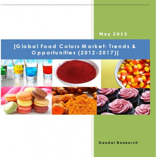 Global Food Colors Market (2012-2017) - Business Market Research Reports