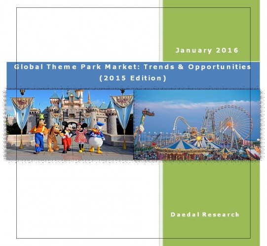 Global Theme Park Market Trends and Opportunities