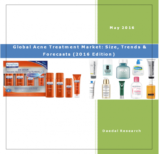 Global Acne Treatment Market Trends & Forecasts - Business Research Reports.
