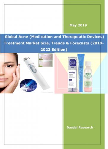 Acne treatment market analysis firms | Acne Drugs Market | Acne Treatment Technology | Acne Treatment Market united states.