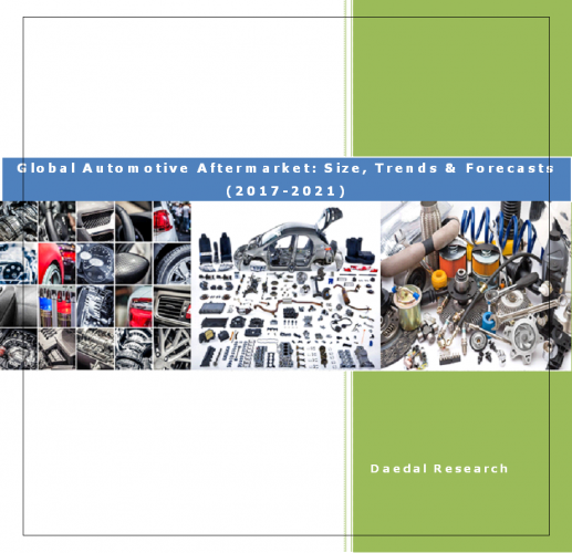 Global Automotive Aftermarket Report: Size, Trends & Forecasts (2017-2021)