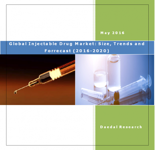 Global Injectable Drug Market: Size, Trends and Forecasts (2016-2020)