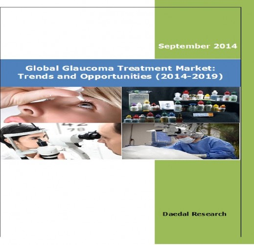 Global Glaucoma Treatment Market (2014-2019) - Business Market Research Reports