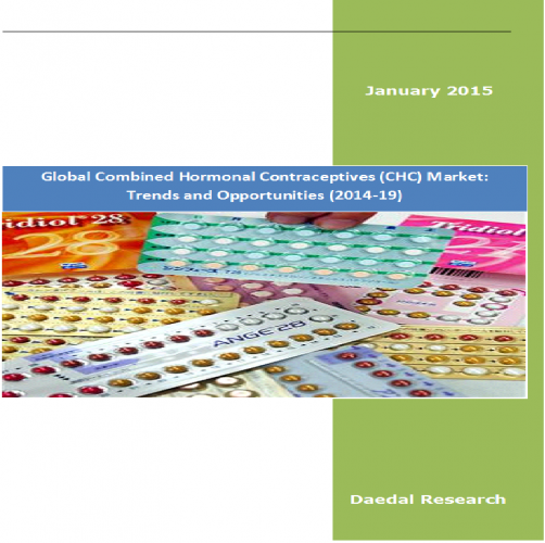 Global Combined Hormonal Contraceptives (CHC) Market (2014-19) - Market Research Solutions India