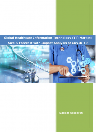 Global Healthcare Information Technology (IT) Market    Industry Analysis 2020
