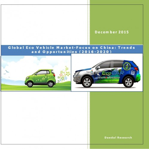 Global Eco Vehicle Market-Focus on China: Trends and Opportunities (2016-2020)