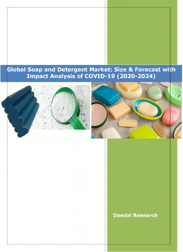 Global Soap and Detergent Market Report Growth,Trends & Forecast (2020-2024)