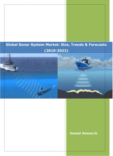 Best Sonar System Market Research Report 2019
