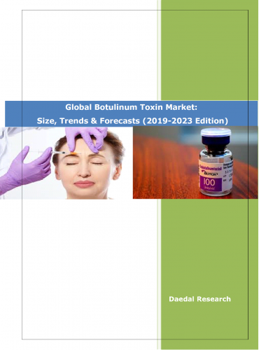 Best Global Botulinum Toxin Market Report 2019-2023 || Daedal Research