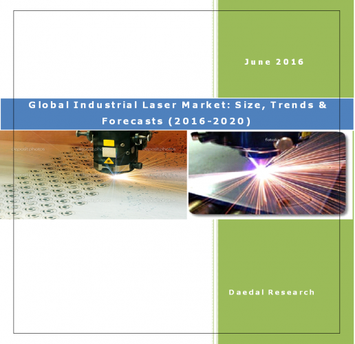 Global Industrial Laser Market (2016-2020) - Market Research Companies