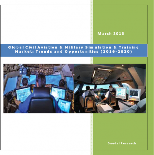 Global Civil Aviation & Military Simulation & Training Market (2016-2020) - Business Research Report