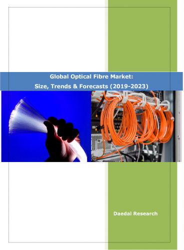 Optical Fibre Market Prospects | Optical Fibre Market Growth Opportunities | Optical Fibre Market Forecasts | Optical Fibre Industry Outlook Market Research Reports
