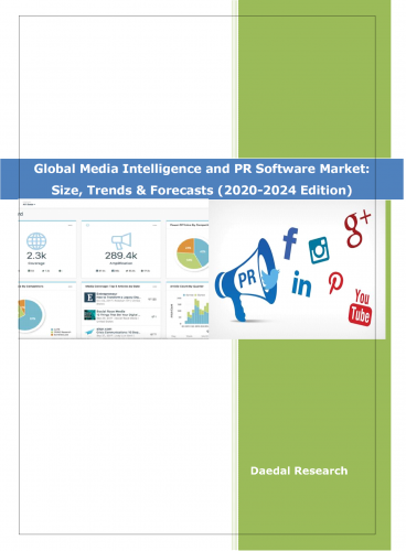 Global Media Intelligence and PR Software Market  Size & Share | Industry Analysis, 2020
