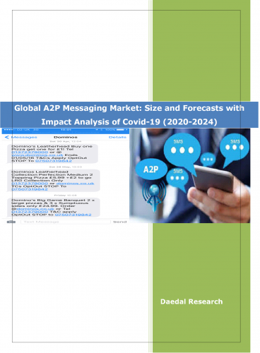 Global A2P Messaging Market | Industry Analysis 2020