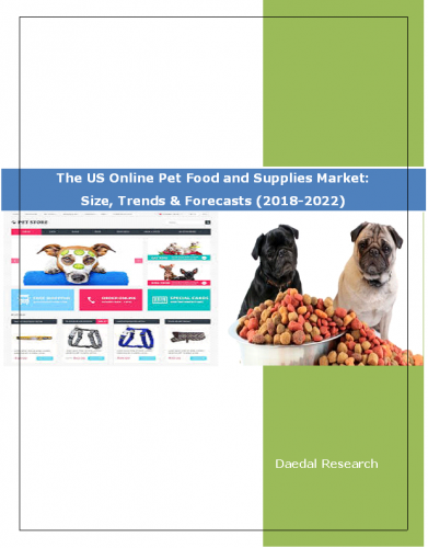 The US Online Pet Food and Supplies Market Report: Size, Trends & Forecasts (2018-2022)