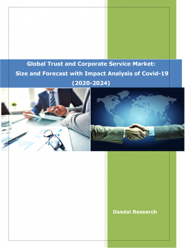 Global Trust and Corporate Service Market | Growth,Trends and Forecast - 2020