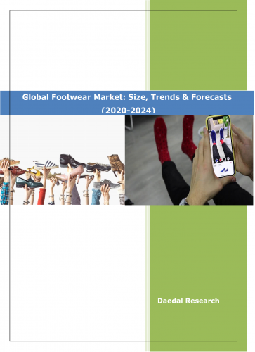 Global Footwear Market Research Reports: Size, Trends & Forecasts
